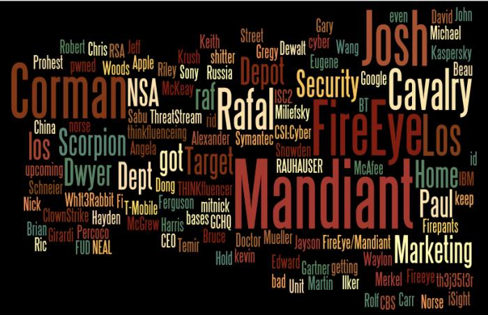 wordle_krampuslist